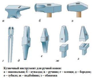 Как сделать нож из рессоры своими руками: без ковки, закалка