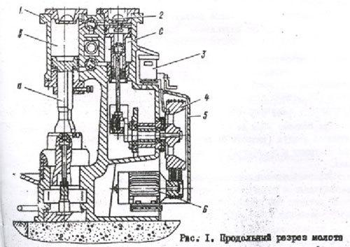 Кузнечные молоты: пневматические, гидравлические, устройство, схемы