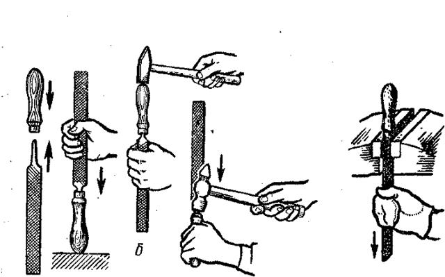 Драчевый напильник: определение и назначение: определение, ГОСТ, виды, уход
