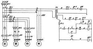 Современный аналоги советских токарных станков 1К62, 16К20