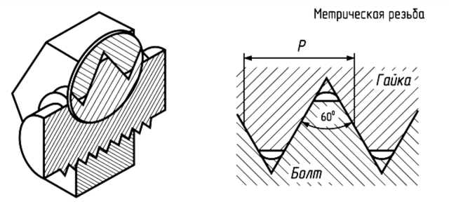 Левая резьба: обозначение на чертеже, применение, отличия от правой