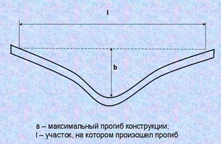 Цвета побежалости металлов: температруры, таблицы, причины